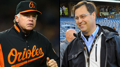 bal-orioles-buck-showalter-dan-duquette-contract-extensions-20130116